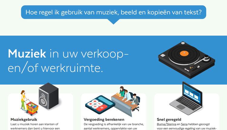Gebruik van muziek, beeld en tekst in je bedrijf
